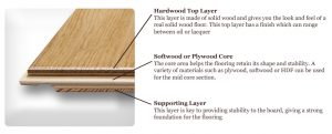 engconstruction-hardwood-flooring