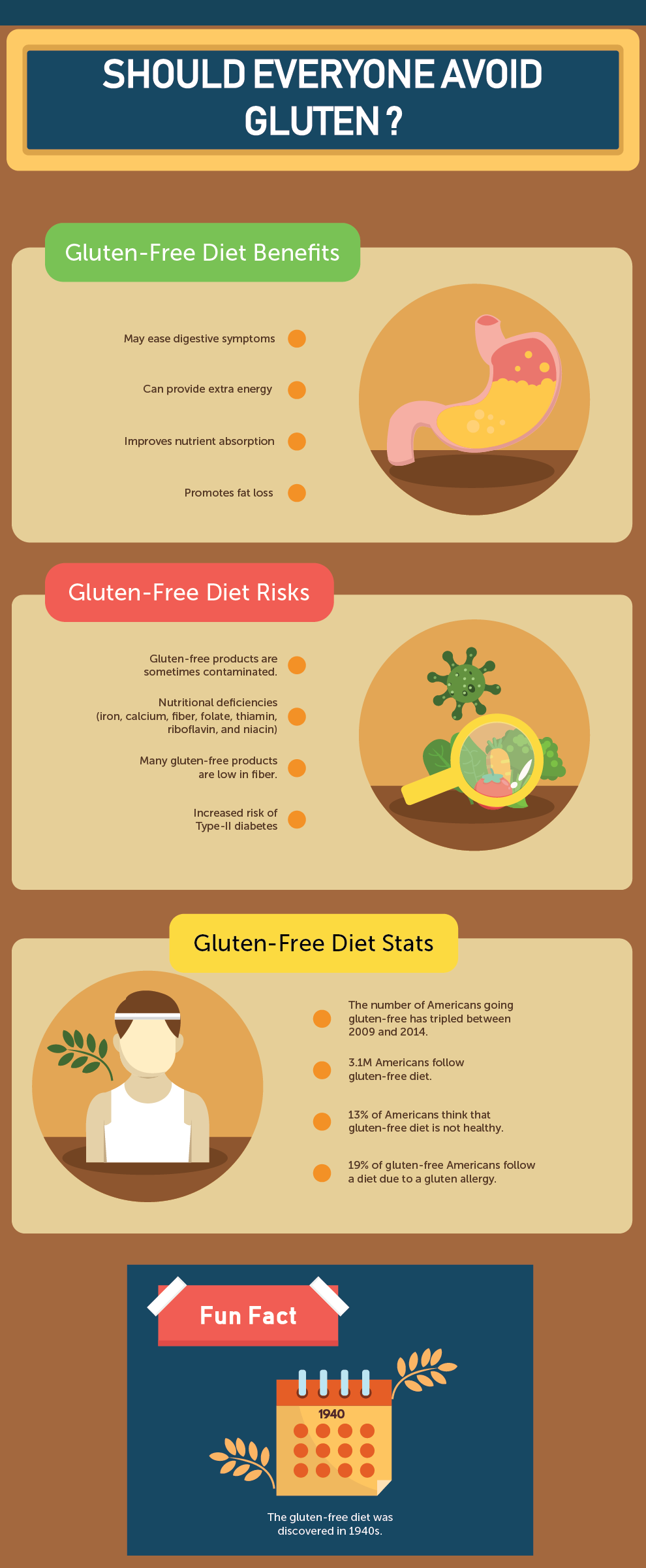 , Tips for Managing Gluten Sensitivity