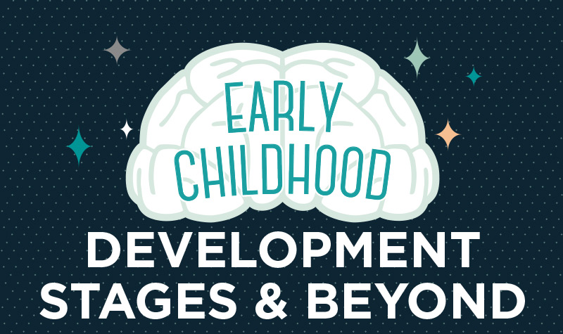 early childhood development, Early Childhood Development Stages